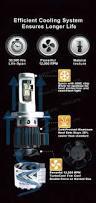 lexus is300 v8 swap kit broview 9005 9145 12000lumen headlamp high beam conversion kit led