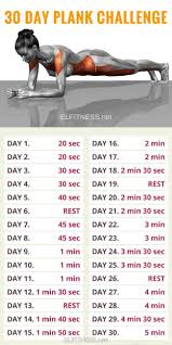 Muscles Used During Bench Press Best 25 Plank Muscles Worked Ideas On Pinterest
