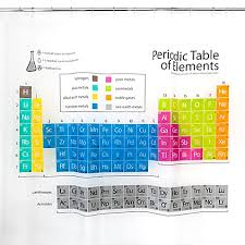 Shower Curtain Chemistry Periodic Table Shower Curtain Bed Bath U0026 Beyond