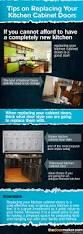 tip on replacing your kitchen cabinet doors thedoormaker