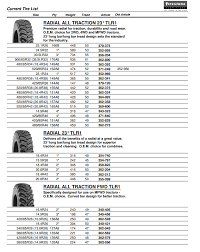 Tire Conversion Chart Motorcycle F2 Png T U003d1418228032