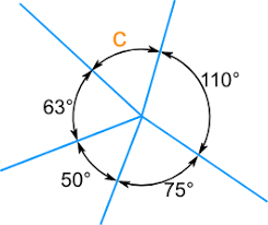 angles around a point add to 360