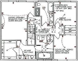 delightful electrical drawing lighting symbols u2013 the wiring