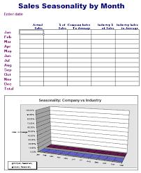 budget templates free layout u0026 format