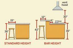 Standard Height For Kitchen Cabinets Kitchen Layouts With Island 10k Kitchen Remodel Island Design