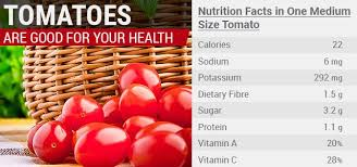 know your food tomatoes