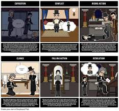 jekyll and hyde chapter 2 themes 13 best the strange case of dr jekyll and mr hyde images on