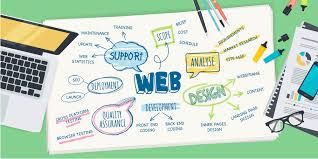 websiten design eight effective web design principles for harrisburg you