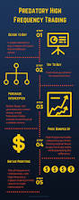 best 10 high frequency trading ideas on pinterest stock trading