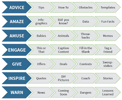 splashscore u2013 24 examples of engaging facebook posts