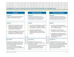 ten templates for talent management