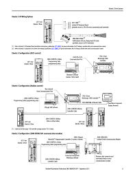 rockwell automation 2071 apx kinetix 3 drive systems design guide