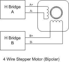 how to wire your stepper u2013 ebldc com