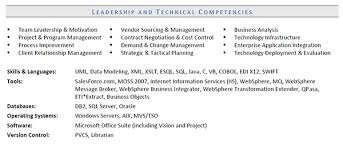 examples for skills on a resume example skills based cv skill