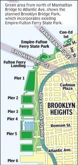 work to start but funds still for bridge park ny