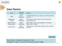 sales plan outline template sales plan templates 21 free sample