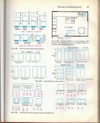 28 Standard Size Kitchen Island by Kitchen Cabinet Dimensions Standard Kitchen Decoration