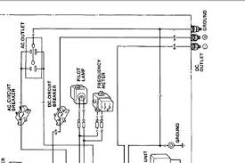 wiring diagram onan p220 wiring diagram simonand