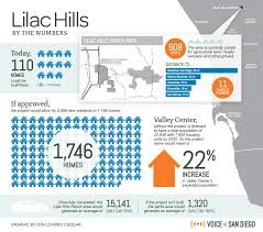 San Diego Zoning Map by Lilac Hills Ranch Developer Won U0027t Take No For An Answer