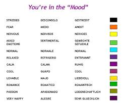 mood colors meanings mood watch colors meaning mood necklace meaning new cupcake mood