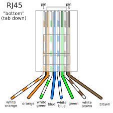 how should i wire an rj45 plug for an ip camera u2013 cctvdirect