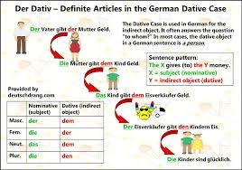 german dative case study teaching materials for dative