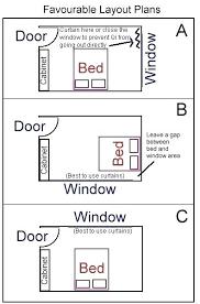 small bedroom floor plans small bedroom layout plan 2 bedroom floor plans small 2 bedroom