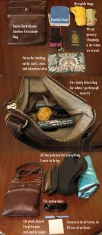 Ohio travel kits images Best 25 minimalist packing ideas project 333 jpg