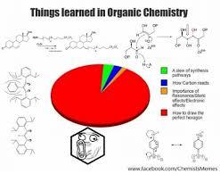 Organic Chemistry Meme - things learned in organic chemistry oh op oh o op oh op oh o 34 c