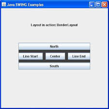 layout manager tutorialspoint swing borderlayout class