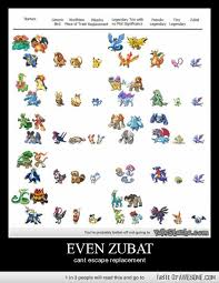 Zubat Meme - gen 1 5 by pokefan117 on deviantart