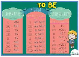to be storyteller grammar