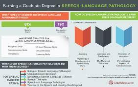 masters in speech pathology speech pathology masters programs