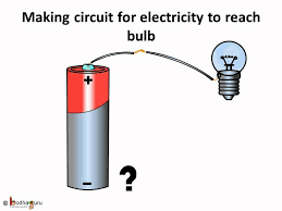 Type A Bulbs Science Electricity How To Light A Bulb Using A Cell English