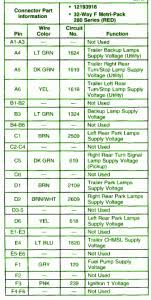 fuse box chevy s10 2001 diagram electro circuit diaggram