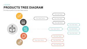 Product Tree Template products tree diagram powerpoint and keynote template slidebazaar