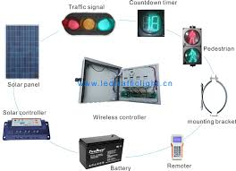 4 way intersection solar wireless traffic light controller view