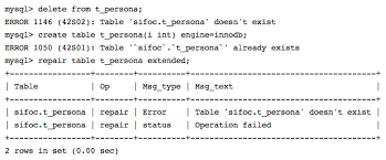 Mysql Repair Table by Mysql Foreign Key Error After Alter Table And Now Can U0027t