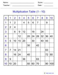 multiplication square worksheets answers on 2nd pg of pdf