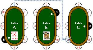 6 seat poker table how to move players in a poker tournament poker tournament seating