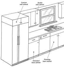 sizes of kitchen wall cabinets kitchen cabinets buying guide hometips
