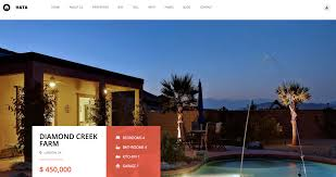 Real Estate Websites Templates Wordpress by Hata Real Estate Wordpress Template Zim Templates
