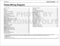 2016 ford fiesta wiring diagram manual original