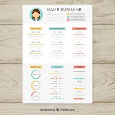 Picture Resume Template Cv Vectors Photos And Psd Files Free Download