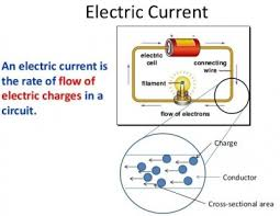 what is meant by electric current my science school