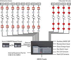 wiring diagram for fire alarm system efcaviation com