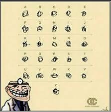 Alphabet Meme - doctors alphabet meme by kalkal memedroid