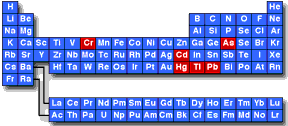 what are the heavy metals on the periodic table the msds hyperglossary heavy metal