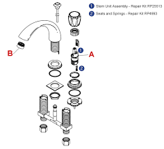 delta bathroom sink faucets beautiful delta sink faucets full
