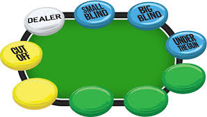 Texas Holdem Table by Texas Hold U0027em Strategy By Table Position Big Fish Blog